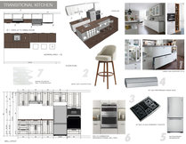 Debbies Townhouse Kitchen Transformation Picharat A.  Moodboard 2 thumb