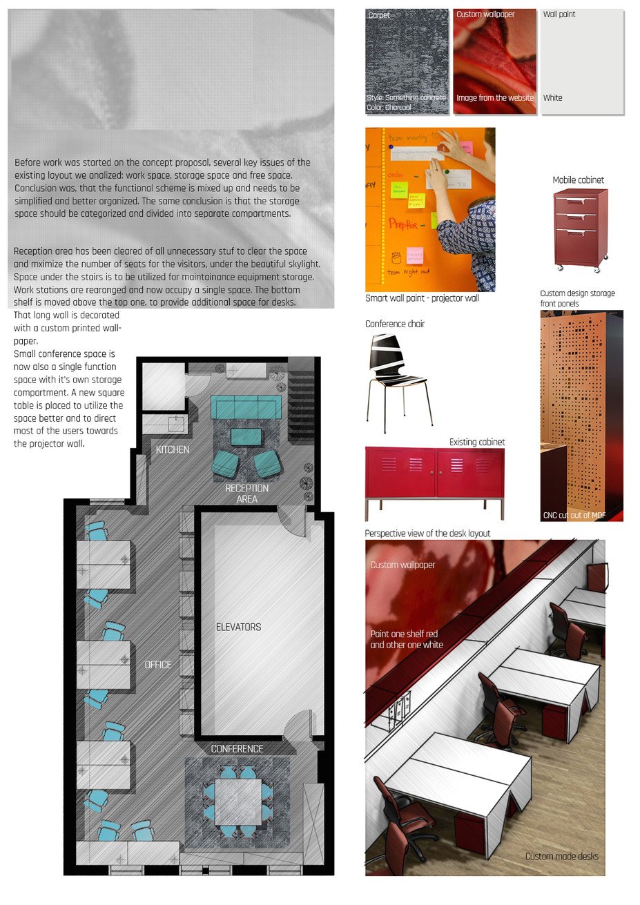 Online Designer Business Office Moodboard