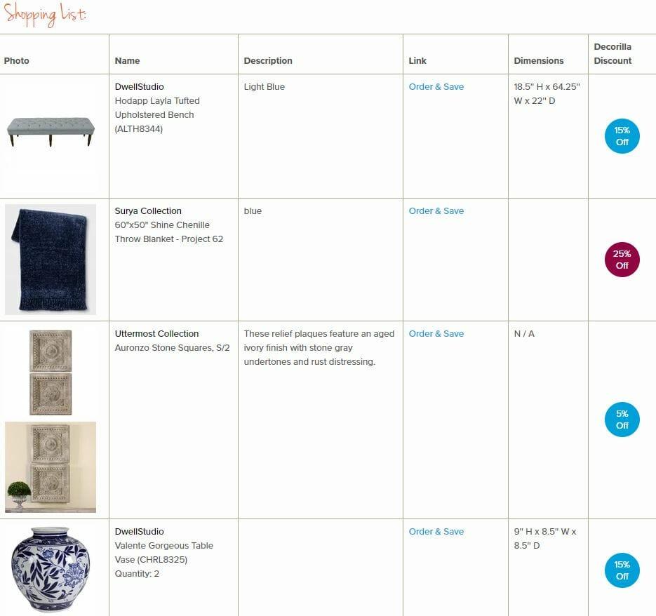 Great room design online shopping list