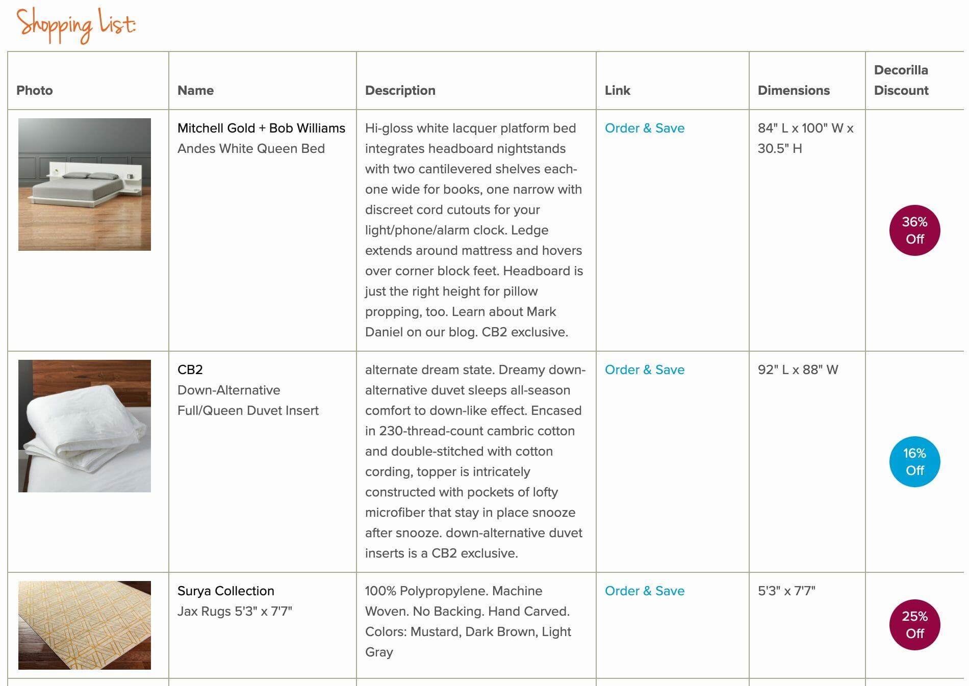 Modern mens bedroom shopping list
