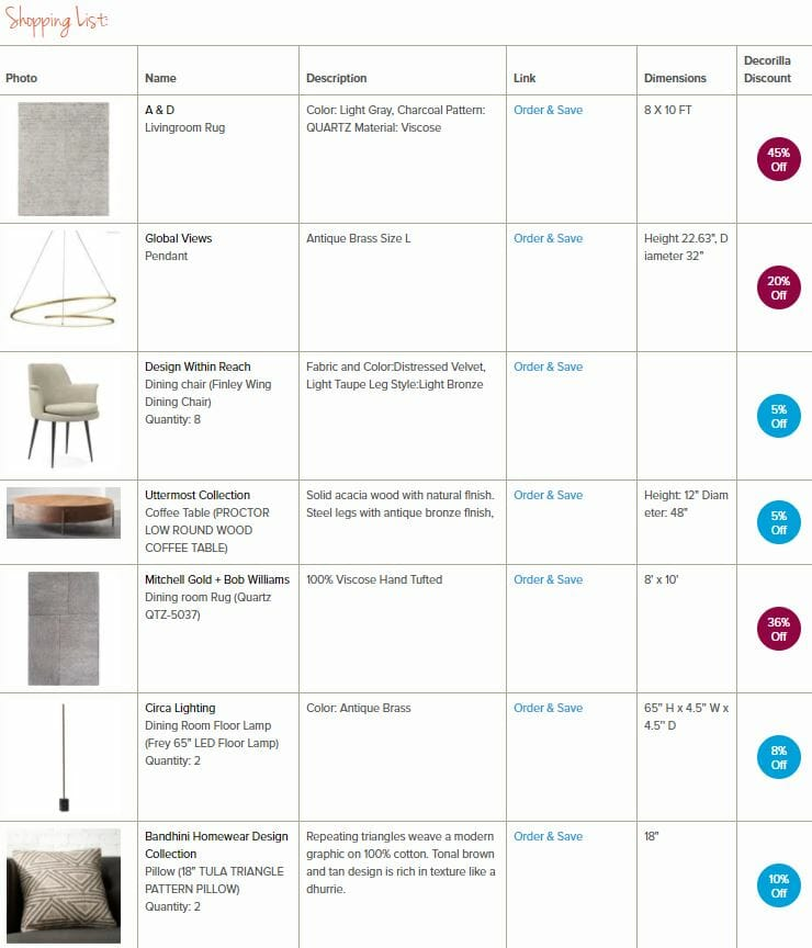 Online shopping list and guide for a contemporary home remodel